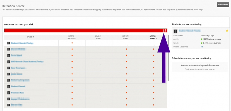 screenshot of red bar of total students at risk