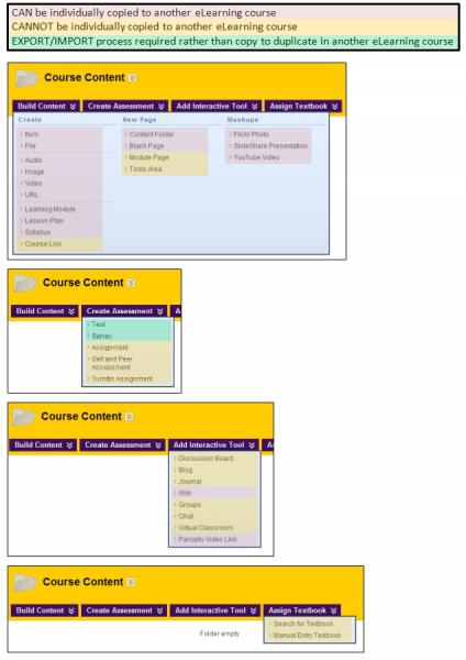 series of screen shots showing which items do and do not copy as individual items to another Bb Learn course